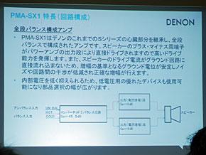 ts_denon1sx05.jpg