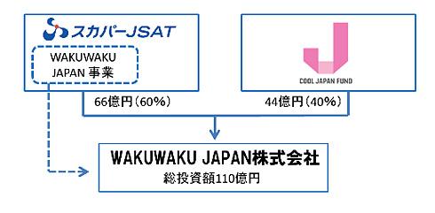 ts_wakuwaku01.jpg