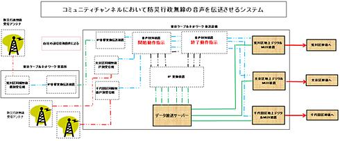 ts_catv01.jpg