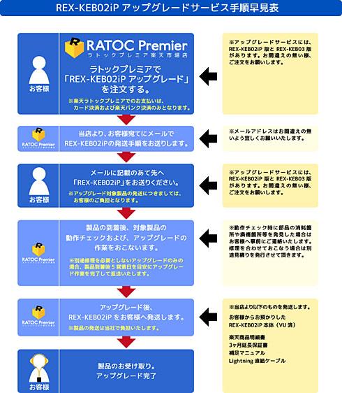 ts_ratoc01.jpg