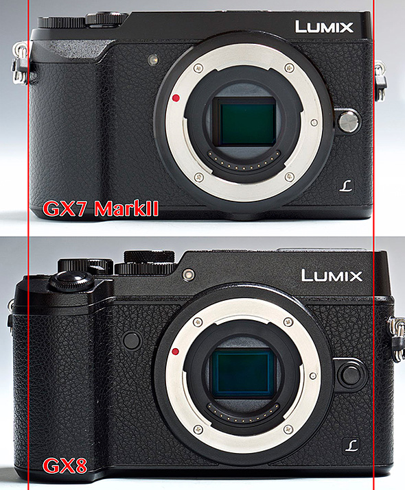 LUMIX GX7 Mark IIとLUMIX GX8