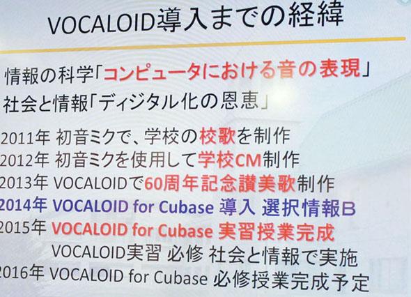 ボーカロイド VOCALOID 教育 IT