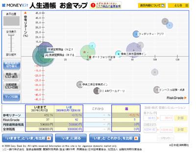 yd_sony3.jpg