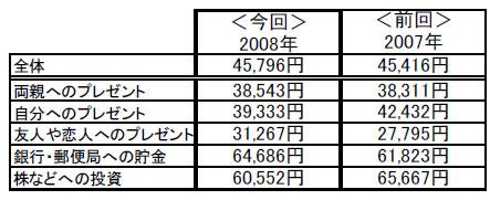 yd_gakusei1.jpg