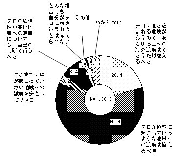 yd_kaigai.jpg