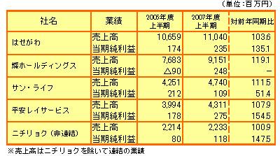 yd_gyouseki.jpg