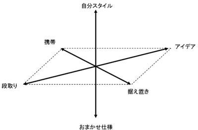 yd_3jiku.jpg