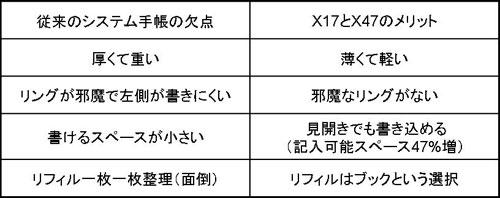 yd_hikaku.jpg