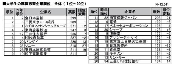 yd_daigaku.jpg