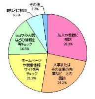 yd_shushoku.jpg