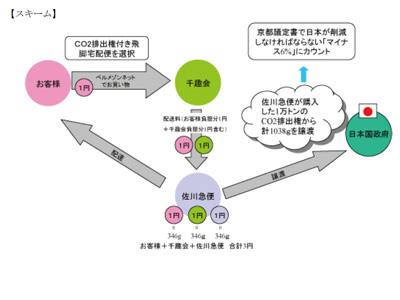 ah_sagawa.jpg