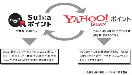 ay_suica_y01.jpg
