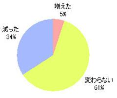 ah_zashi.jpg