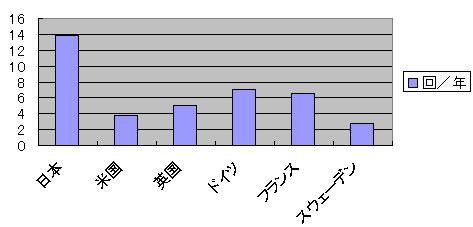 yd_otc1.jpg