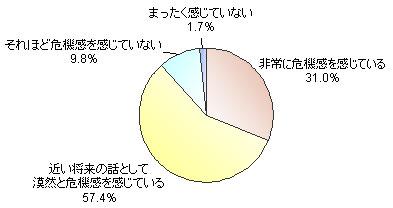yd_eco1.jpg