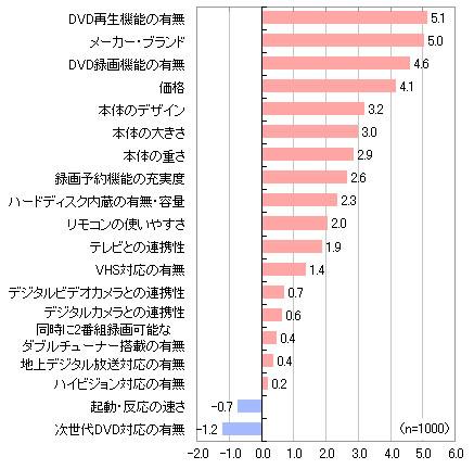 yd_dejitaru.jpg