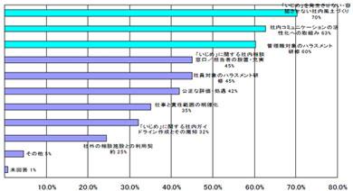 ah_taisaku.jpg