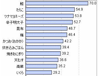 yd_onigiri.jpg