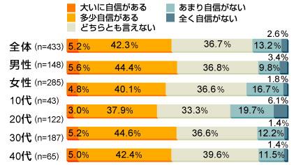 yd_nihongo.jpg