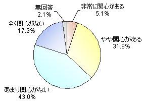 yd_seiho1.jpg