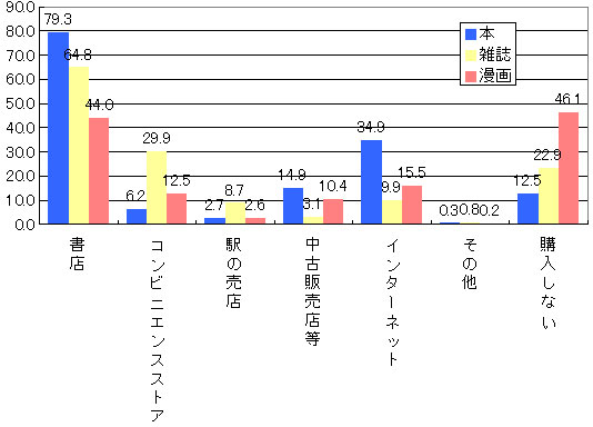 yd_book1.jpg