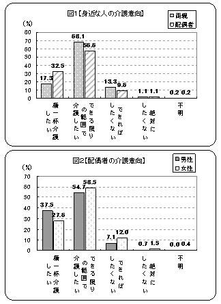 yd_kaigo.jpg