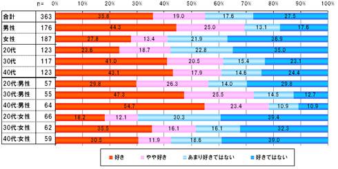 ah_birusuki.jpg