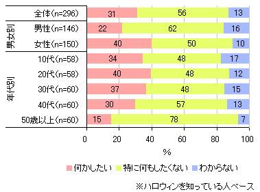 ah_haronani.jpg