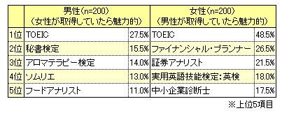 yd_shikaku.jpg