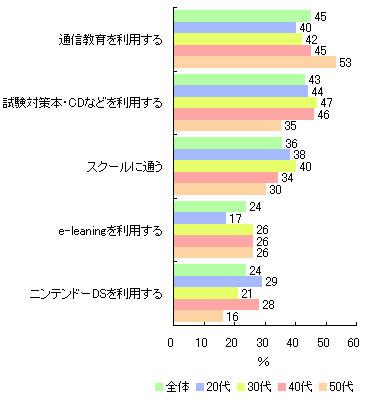 yd_shikaku1.jpg