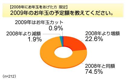 yd_otoshidama.jpg