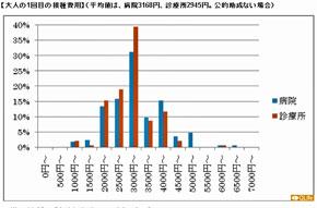 mt_graph2.jpg