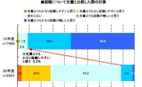 mt_graph3.jpg