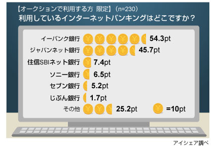 yd_bank.jpg