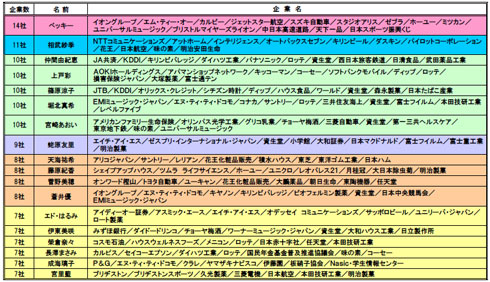 ah_zyotare.jpg