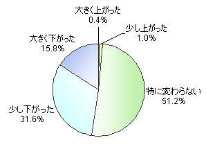 yd_finance1.jpg