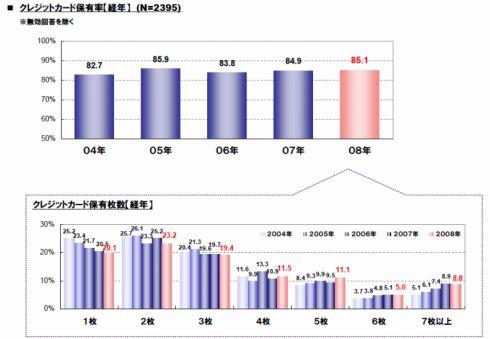 http://image.itmedia.co.jp/makoto/articles/0901/08/ah_kurehoyu.jpg