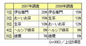ah_konryoku.jpg