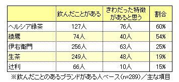 ah_ryokukiwa.jpg