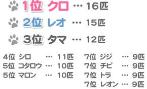 ah_osu.jpg