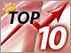 �� Weekly Access Top10�i2009�N1��31��`2��6��j�F�g���^�����ԂƁg��H�̐��n�h�̊W