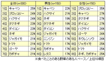 yd_yasai.jpg