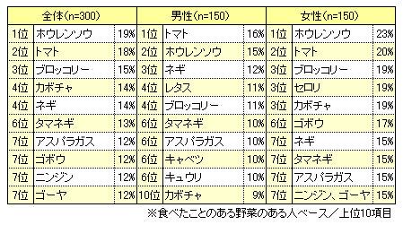 yd_yasai1.jpg