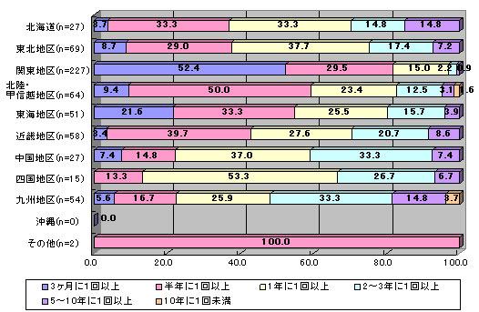yd_kisei.jpg