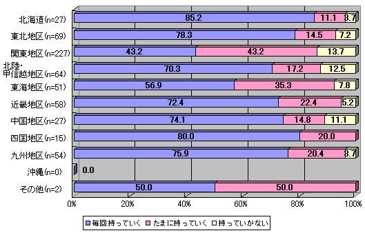 yd_kisei1.jpg