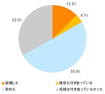 yd_hoken1.jpg