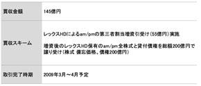 ah_gaiyou.jpg