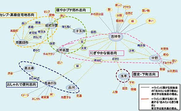 yd_chart.jpg