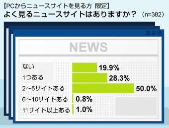 yd_news.jpg