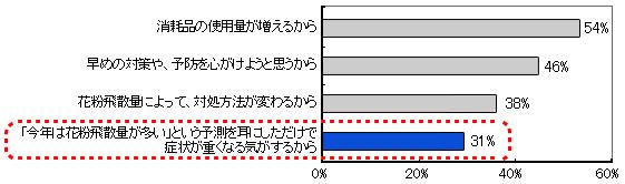 yd_kafun1.jpg